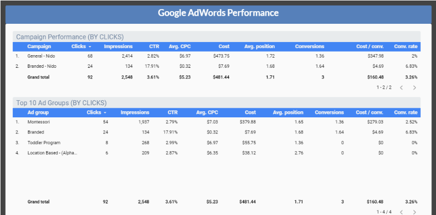Screenshot 2021-06-18 at 18-09-07 Understanding Your Google Data Studio Report A Quick Overview.png