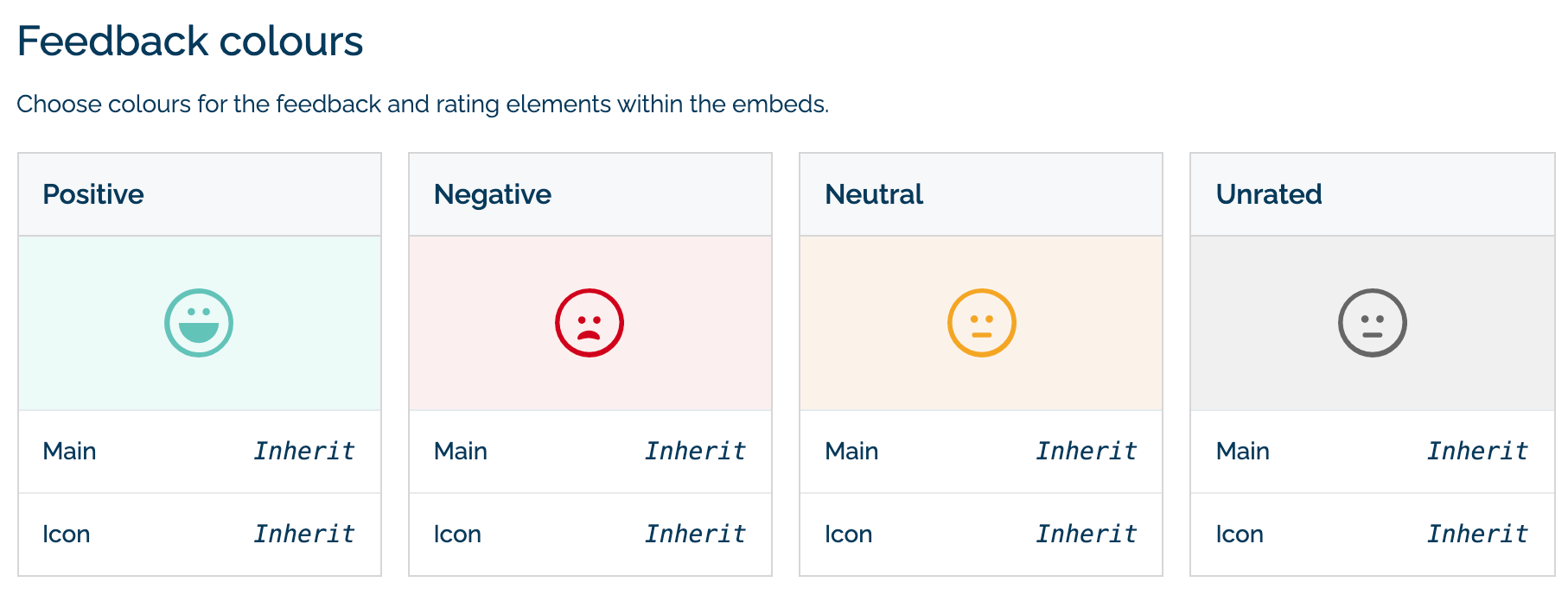 Rating embed elements in MyMalcolm